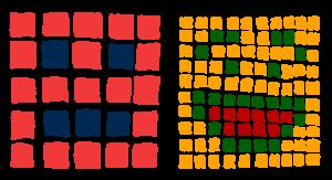 post it grid